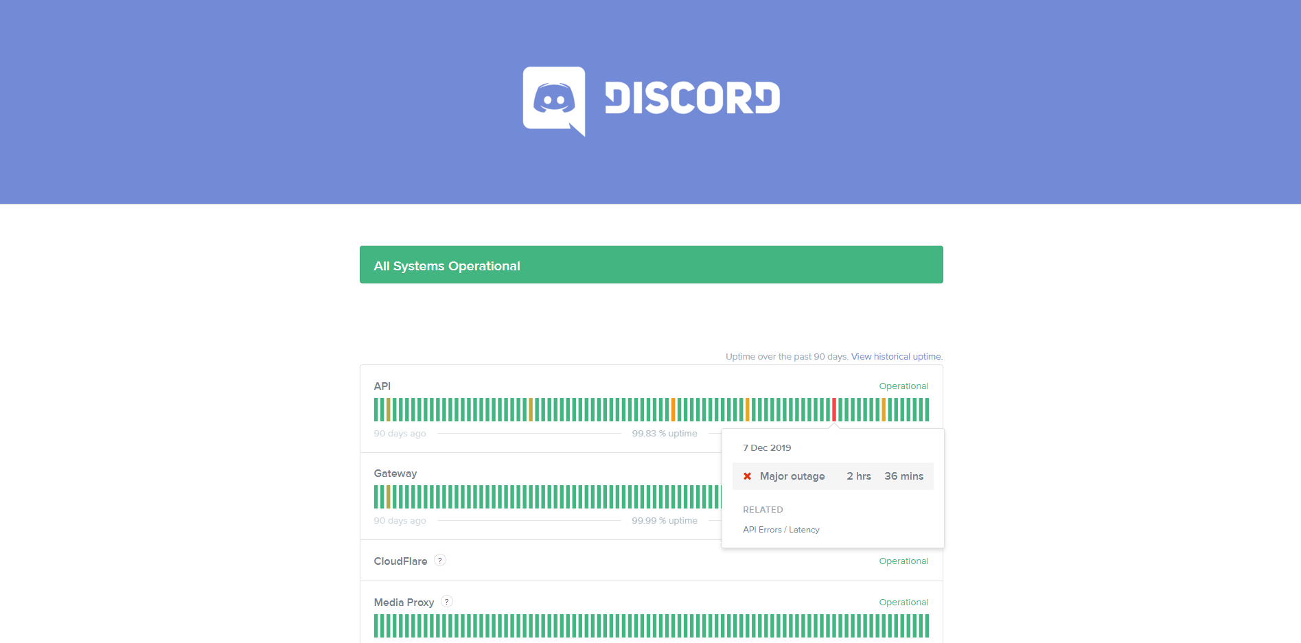 search not working in discord