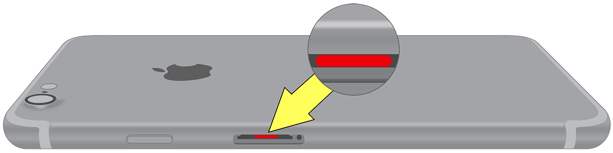 Liquid Contact Indicator (LCI)
