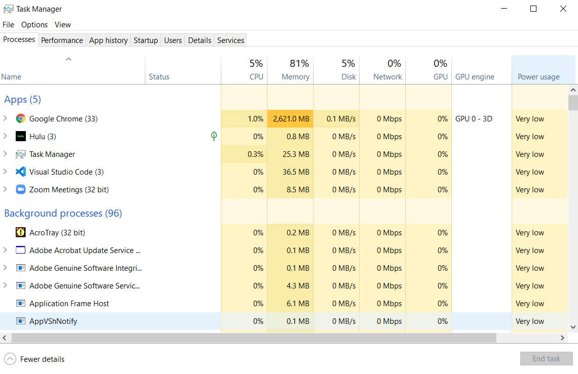 Task Manager on Windows 10